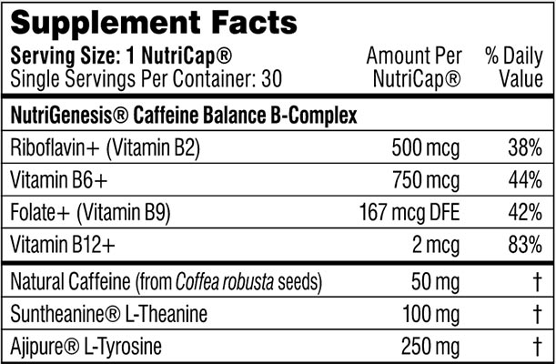 The supplement facts label showing the ingredients found in Performance Lab Stim for review